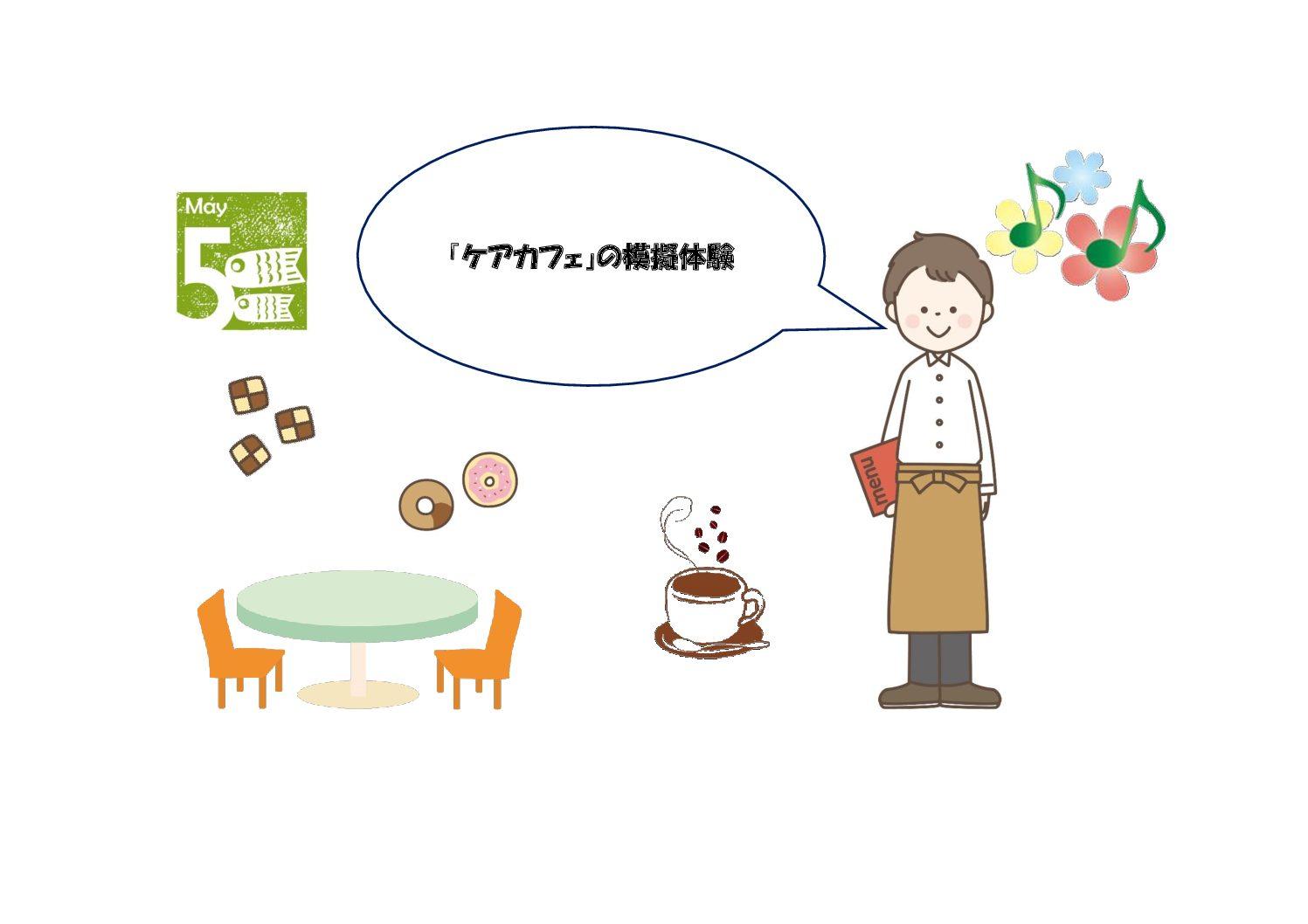 2019年5月14日 症例検討会 ご報告